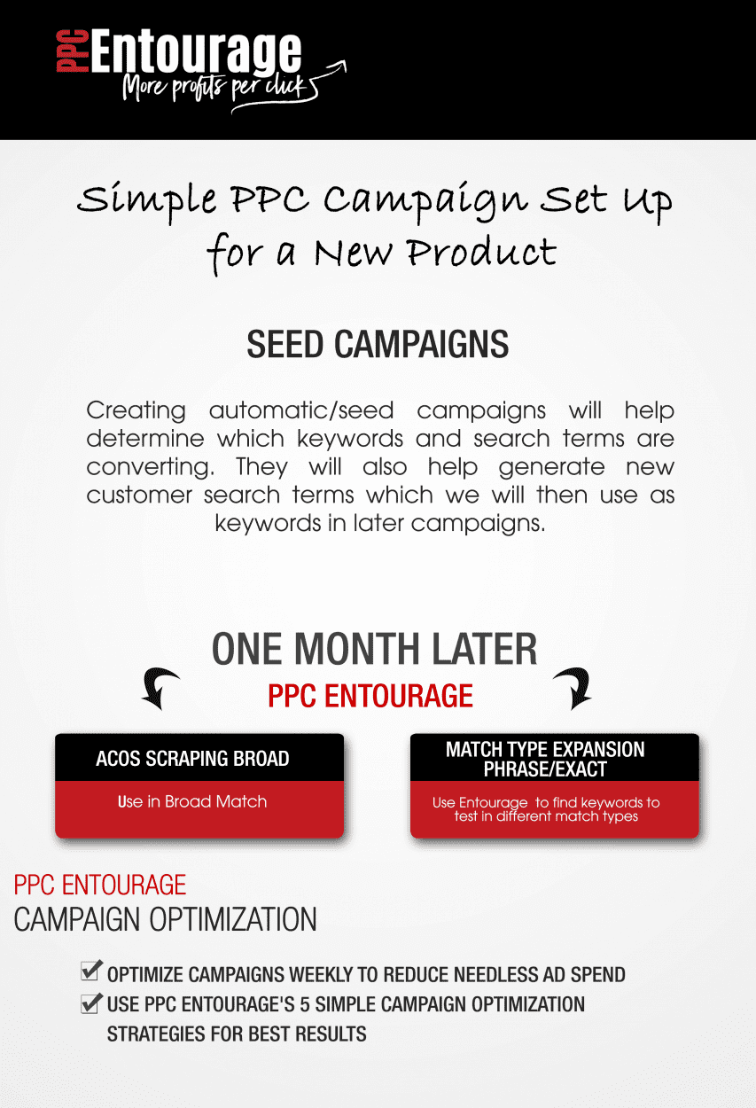 Ppce Seed Campaign Info